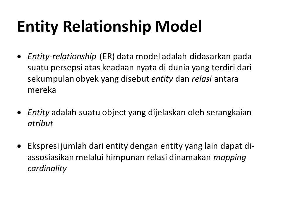 Entity Relationship Model  Entity-relationship (ER) data model adalah didasarkan pada suatu persepsi atas keadaan nyata di dunia yang terdiri dari se