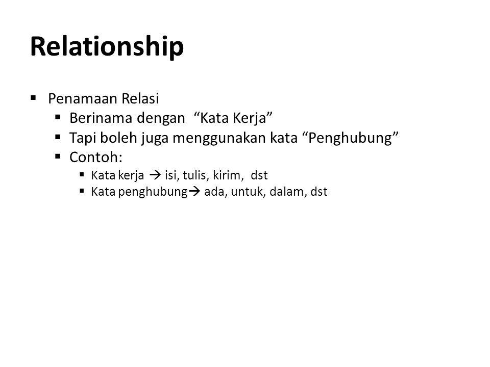 "Relationship  Penamaan Relasi  Berinama dengan ""Kata Kerja""  Tapi boleh juga menggunakan kata ""Penghubung""  Contoh:  Kata kerja  isi, tulis, kir"