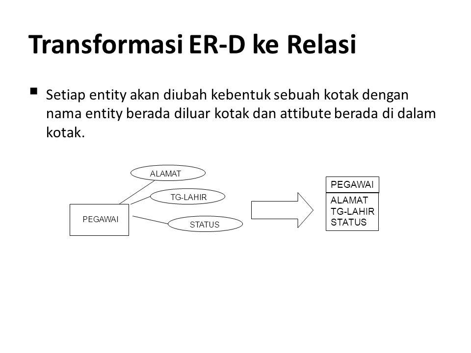 Transformasi ER-D ke Relasi  Setiap entity akan diubah kebentuk sebuah kotak dengan nama entity berada diluar kotak dan attibute berada di dalam kota