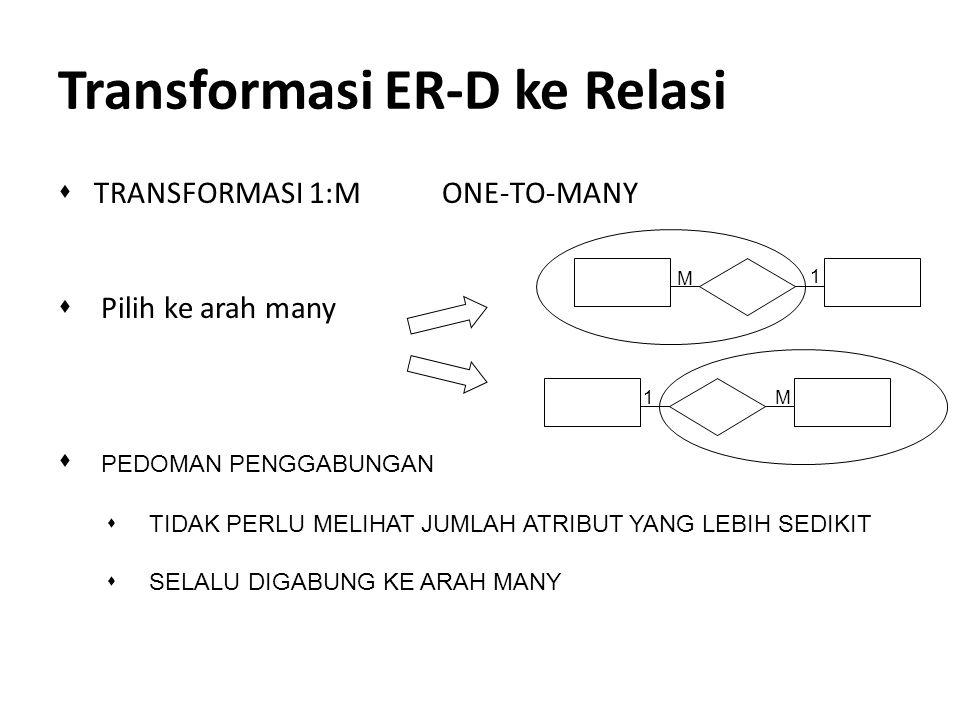 Transformasi ER-D ke Relasi s TRANSFORMASI 1:M ONE-TO-MANY s Pilih ke arah many s PEDOMAN PENGGABUNGAN s TIDAK PERLU MELIHAT JUMLAH ATRIBUT YANG LEBIH