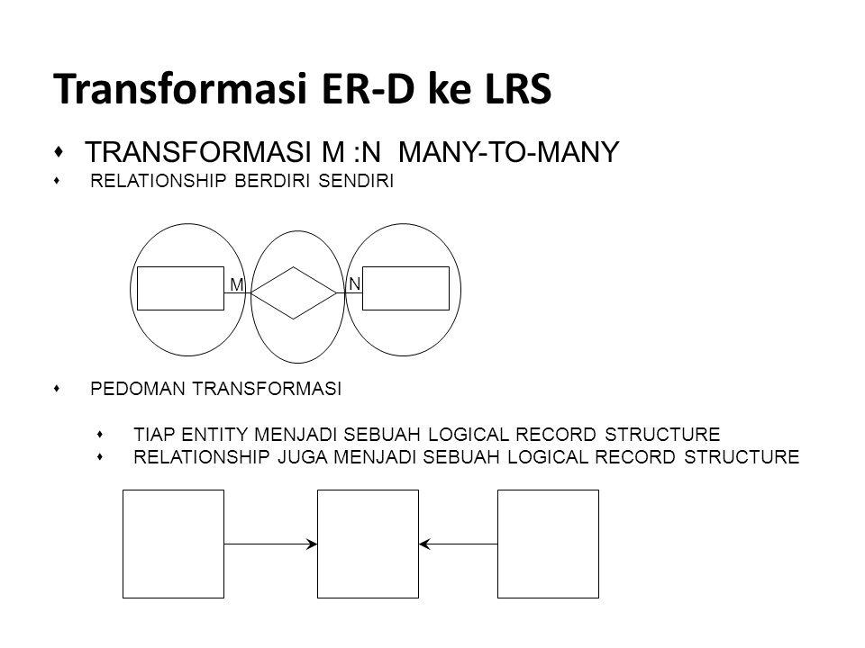 Transformasi ER-D ke LRS sTRANSFORMASI M :N MANY-TO-MANY s RELATIONSHIP BERDIRI SENDIRI s PEDOMAN TRANSFORMASI s TIAP ENTITY MENJADI SEBUAH LOGICAL RE