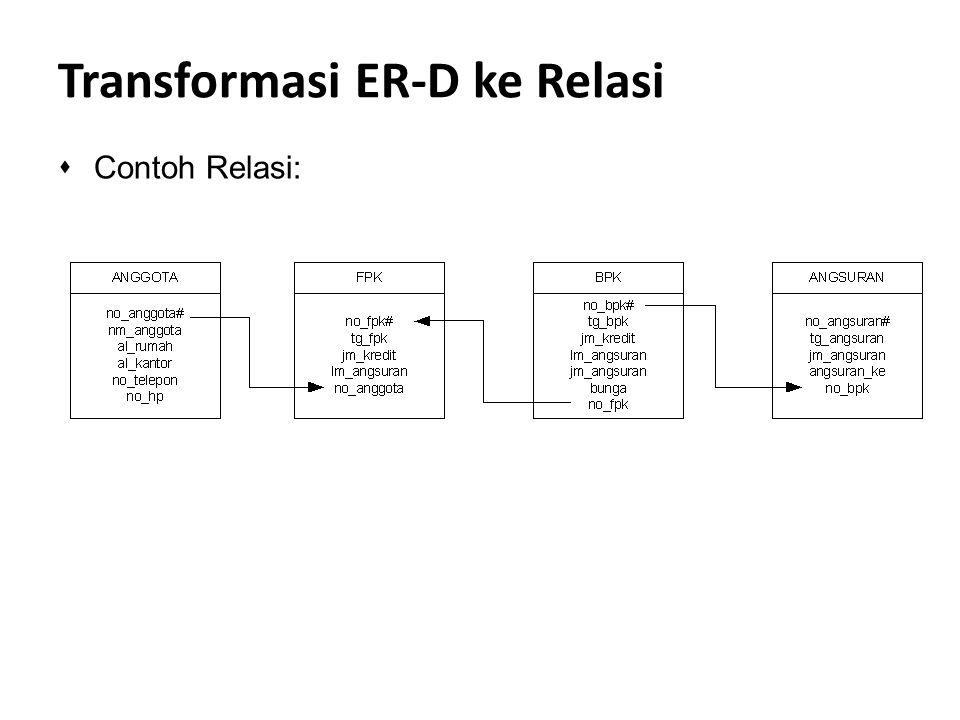 Transformasi ER-D ke Relasi sContoh Relasi: