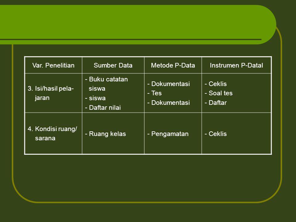 Var. PenelitianSumber DataMetode P-DataInstrumen P-DataI 3. Isi/hasil pela- jaran - Buku catatan siswa - siswa - Daftar nilai - Dokumentasi - Tes - Do