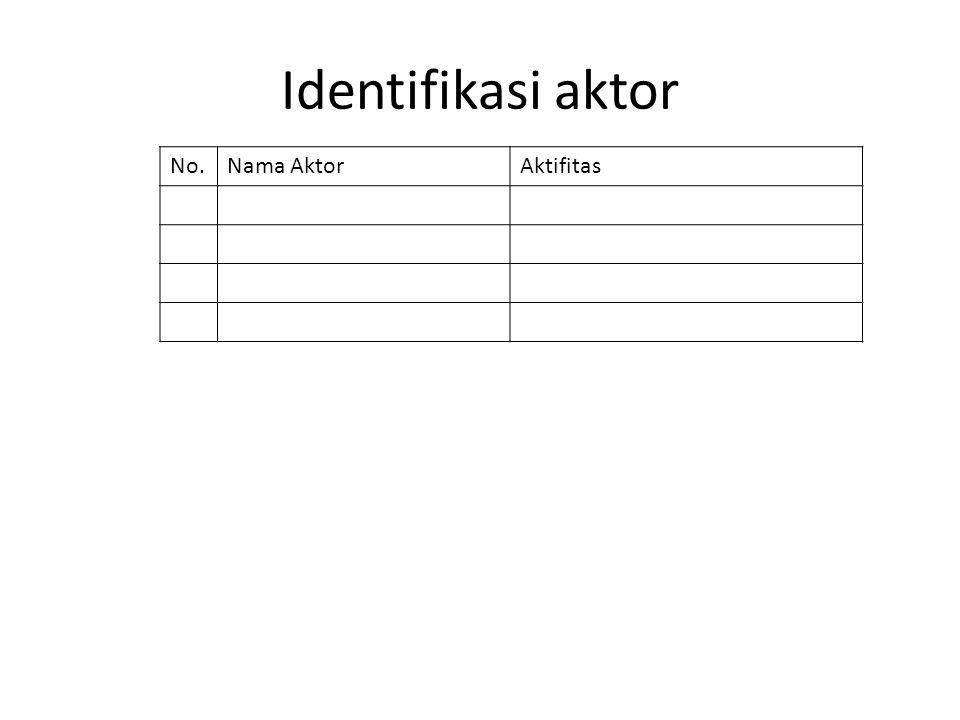 Identifikasi aktor No.Nama AktorAktifitas