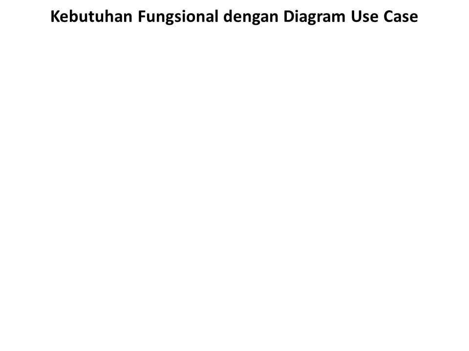 Kebutuhan Fungsional dengan Diagram Use Case