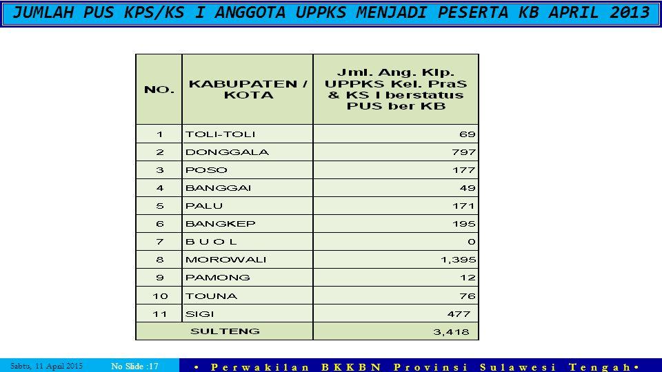 Sabtu, 11 April 2015 Perwakilan BKKBN Provinsi Sulawesi Tengah No Slide :17 JUMLAH PUS KPS/KS I ANGGOTA UPPKS MENJADI PESERTA KB APRIL 2013
