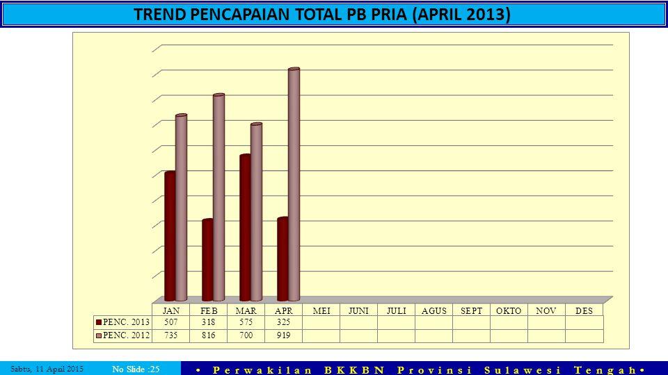 Sabtu, 11 April 2015 Perwakilan BKKBN Provinsi Sulawesi Tengah No Slide :25 TREND PENCAPAIAN TOTAL PB PRIA (APRIL 2013)
