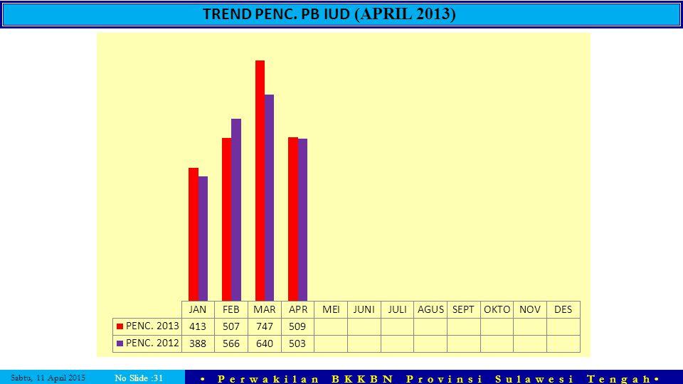 Sabtu, 11 April 2015 Perwakilan BKKBN Provinsi Sulawesi Tengah No Slide :31 TREND PENC. PB IUD (APRIL 2013)