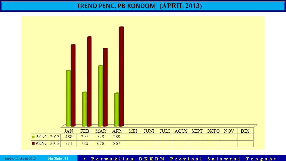 Sabtu, 11 April 2015 Perwakilan BKKBN Provinsi Sulawesi Tengah No Slide :41 TREND PENC. PB KONDOM (APRIL 2013)