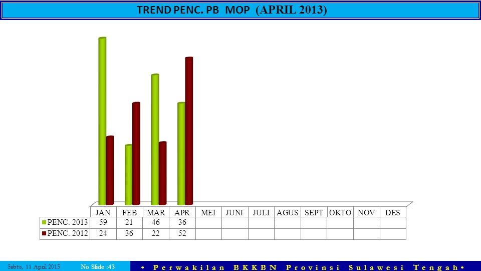 Sabtu, 11 April 2015 Perwakilan BKKBN Provinsi Sulawesi Tengah No Slide :43 TREND PENC. PB MOP (APRIL 2013)