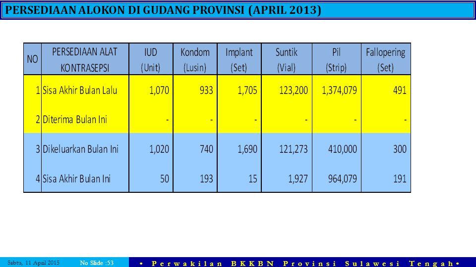 Sabtu, 11 April 2015 Perwakilan BKKBN Provinsi Sulawesi Tengah No Slide :53 PERSEDIAAN ALOKON DI GUDANG PROVINSI (APRIL 2013)