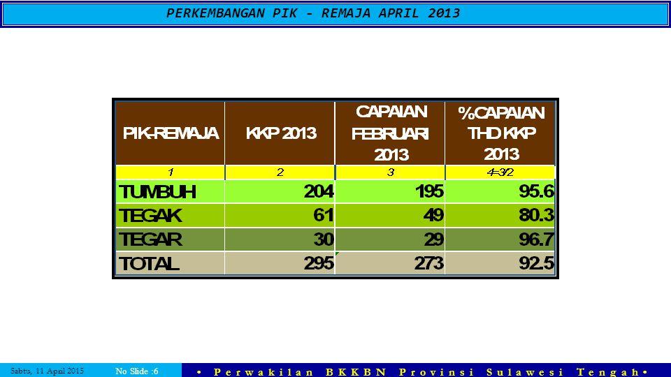 Sabtu, 11 April 2015 Perwakilan BKKBN Provinsi Sulawesi Tengah No Slide :6 PERKEMBANGAN PIK - REMAJA APRIL 2013