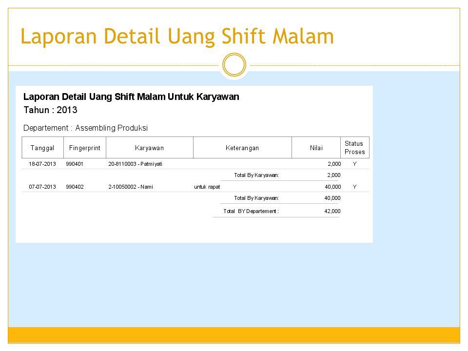 Laporan Detail Uang Shift Malam