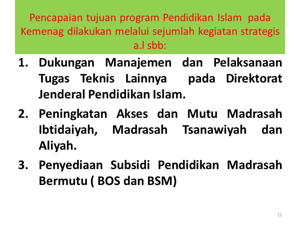 Pencapaian tujuan program Pendidikan Islam pada Kemenag dilakukan melalui sejumlah kegiatan strategis a.l sbb: 1.Dukungan Manajemen dan Pelaksanaan Tu