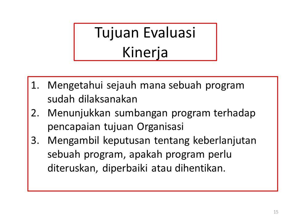 Tujuan Evaluasi Kinerja 1.Mengetahui sejauh mana sebuah program sudah dilaksanakan 2.Menunjukkan sumbangan program terhadap pencapaian tujuan Organisa