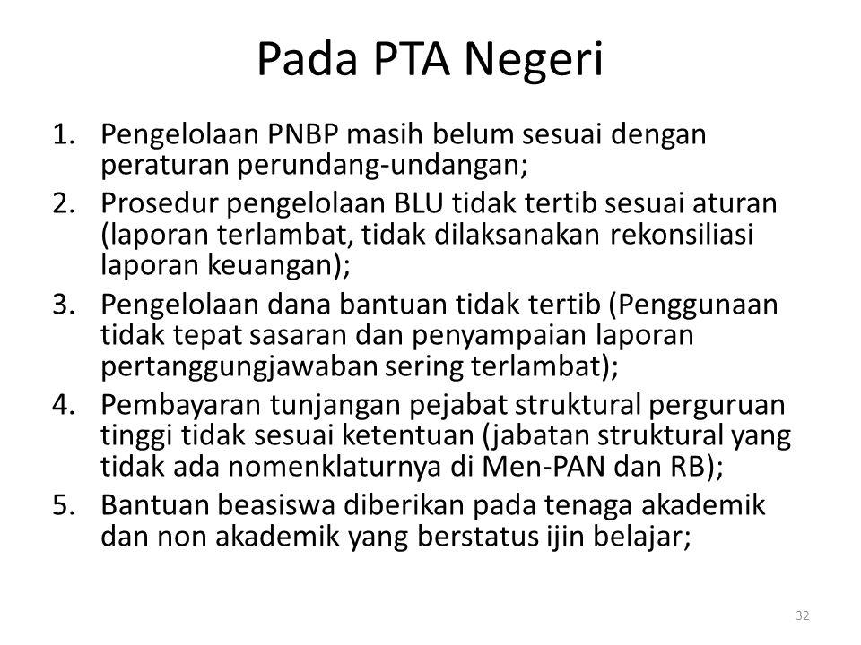 Pada PTA Negeri 1.Pengelolaan PNBP masih belum sesuai dengan peraturan perundang-undangan; 2.Prosedur pengelolaan BLU tidak tertib sesuai aturan (lapo
