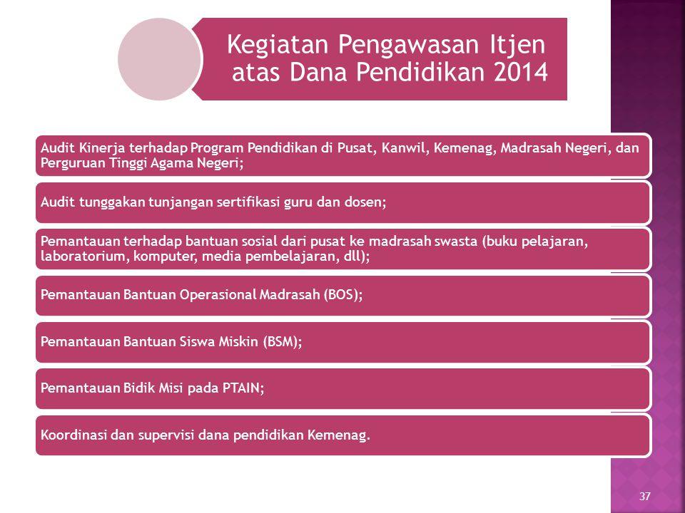 Kegiatan Pengawasan Itjen atas Dana Pendidikan 2014 Audit Kinerja terhadap Program Pendidikan di Pusat, Kanwil, Kemenag, Madrasah Negeri, dan Pergurua