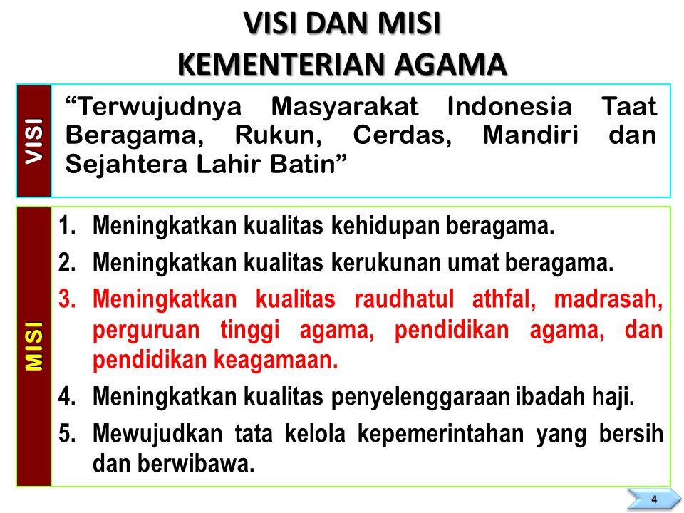 """VISI DAN MISI KEMENTERIAN AGAMA """"Terwujudnya Masyarakat Indonesia Taat Beragama, Rukun, Cerdas, Mandiri dan Sejahtera Lahir Batin"""" 1.Meningkatkan kual"""