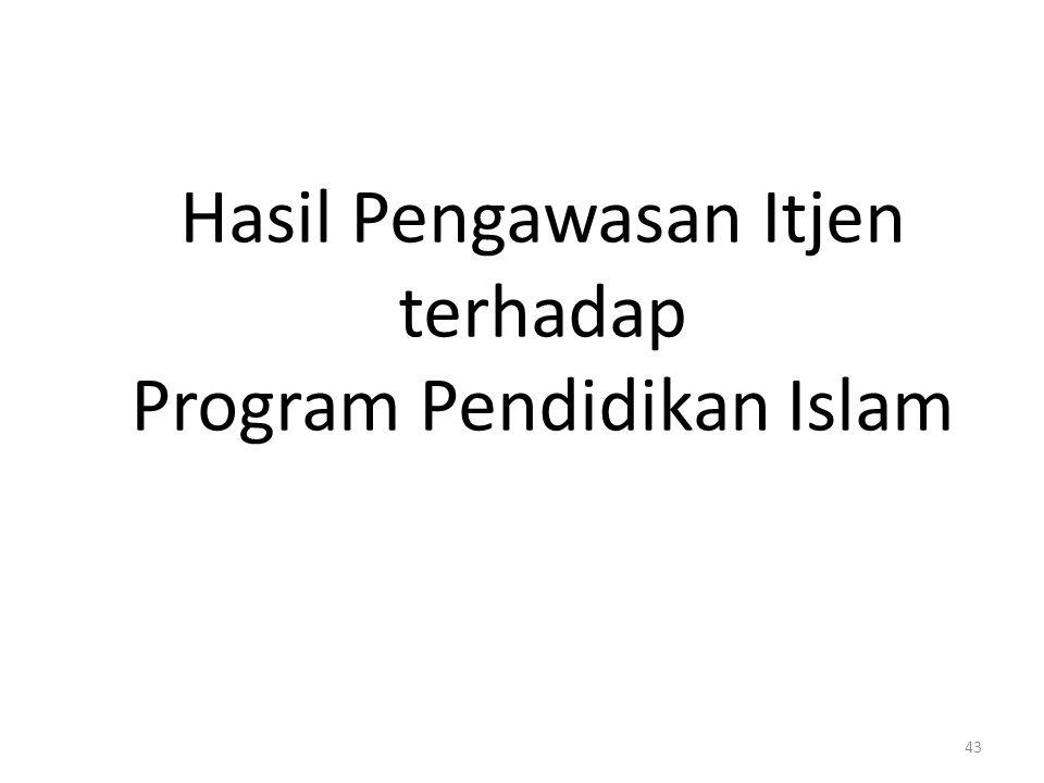 Hasil Pengawasan Itjen terhadap Program Pendidikan Islam 43