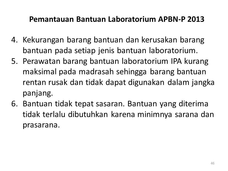 Pemantauan Bantuan Laboratorium APBN-P 2013 4.Kekurangan barang bantuan dan kerusakan barang bantuan pada setiap jenis bantuan laboratorium. 5.Perawat