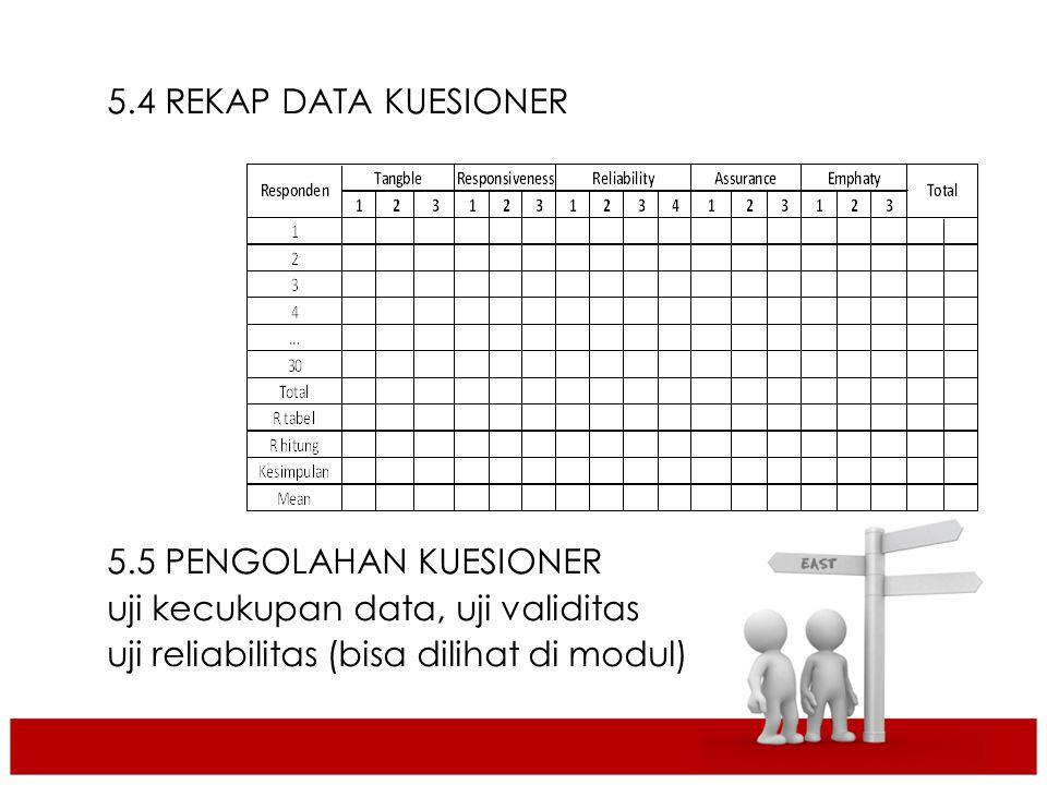 Isi Laporan 5.4 REKAP DATA KUESIONER 5.5 PENGOLAHAN KUESIONER uji kecukupan data, uji validitas uji reliabilitas (bisa dilihat di modul)
