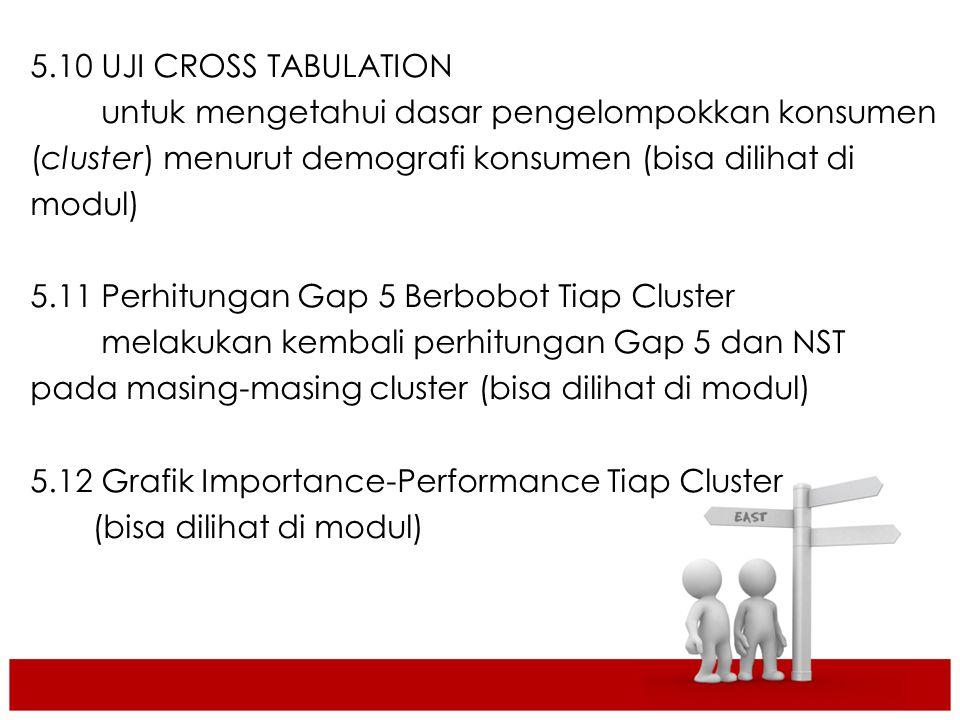 Isi Laporan 5.10 UJI CROSS TABULATION untuk mengetahui dasar pengelompokkan konsumen (cluster) menurut demografi konsumen (bisa dilihat di modul) 5.11 Perhitungan Gap 5 Berbobot Tiap Cluster melakukan kembali perhitungan Gap 5 dan NST pada masing-masing cluster (bisa dilihat di modul) 5.12 Grafik Importance-Performance Tiap Cluster (bisa dilihat di modul)