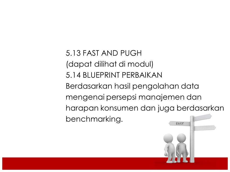 Isi Laporan 5.13 FAST AND PUGH (dapat dilihat di modul) 5.14 BLUEPRINT PERBAIKAN Berdasarkan hasil pengolahan data mengenai persepsi manajemen dan harapan konsumen dan juga berdasarkan benchmarking.