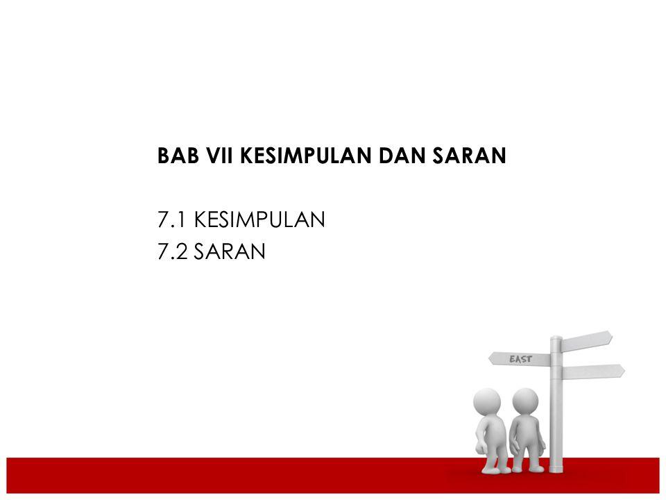 Isi Laporan BAB VII KESIMPULAN DAN SARAN 7.1 KESIMPULAN 7.2 SARAN