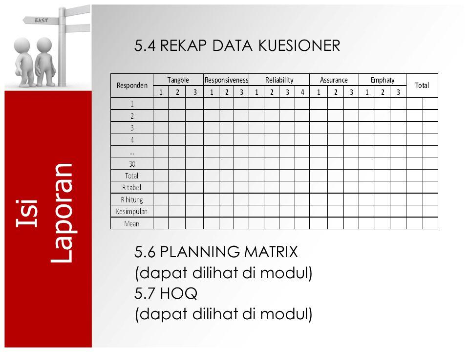 Isi Laporan 5.4 REKAP DATA KUESIONER 5.6 PLANNING MATRIX (dapat dilihat di modul) 5.7 HOQ (dapat dilihat di modul)