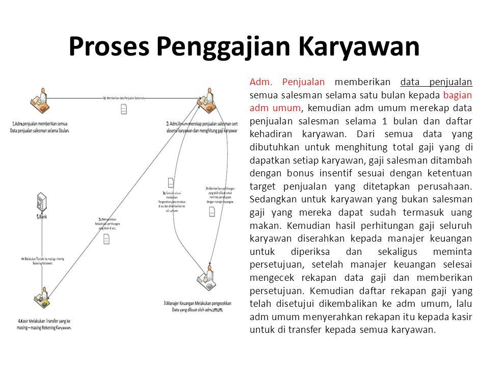 Proses Penggajian Karyawan Adm.