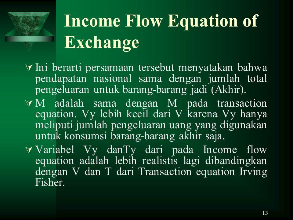 13 Income Flow Equation of Exchange  Ini berarti persamaan tersebut menyatakan bahwa pendapatan nasional sama dengan jumlah total pengeluaran untuk b