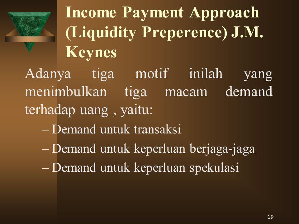 19 Income Payment Approach (Liquidity Preperence) J.M. Keynes Adanya tiga motif inilah yang menimbulkan tiga macam demand terhadap uang, yaitu: –Deman