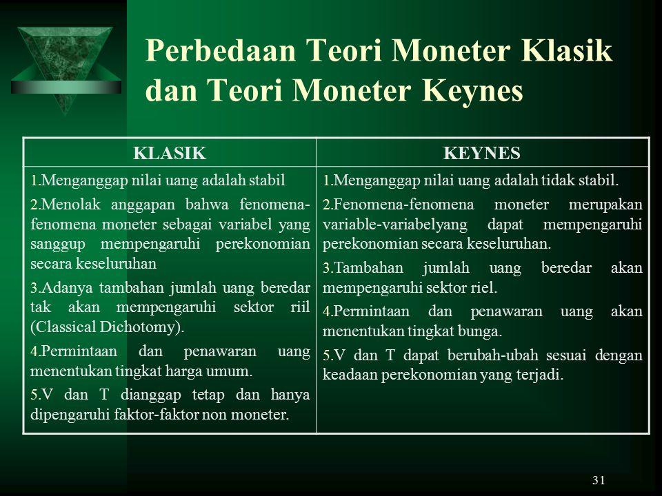 31 Perbedaan Teori Moneter Klasik dan Teori Moneter Keynes KLASIKKEYNES 1. Menganggap nilai uang adalah stabil 2. Menolak anggapan bahwa fenomena- fen