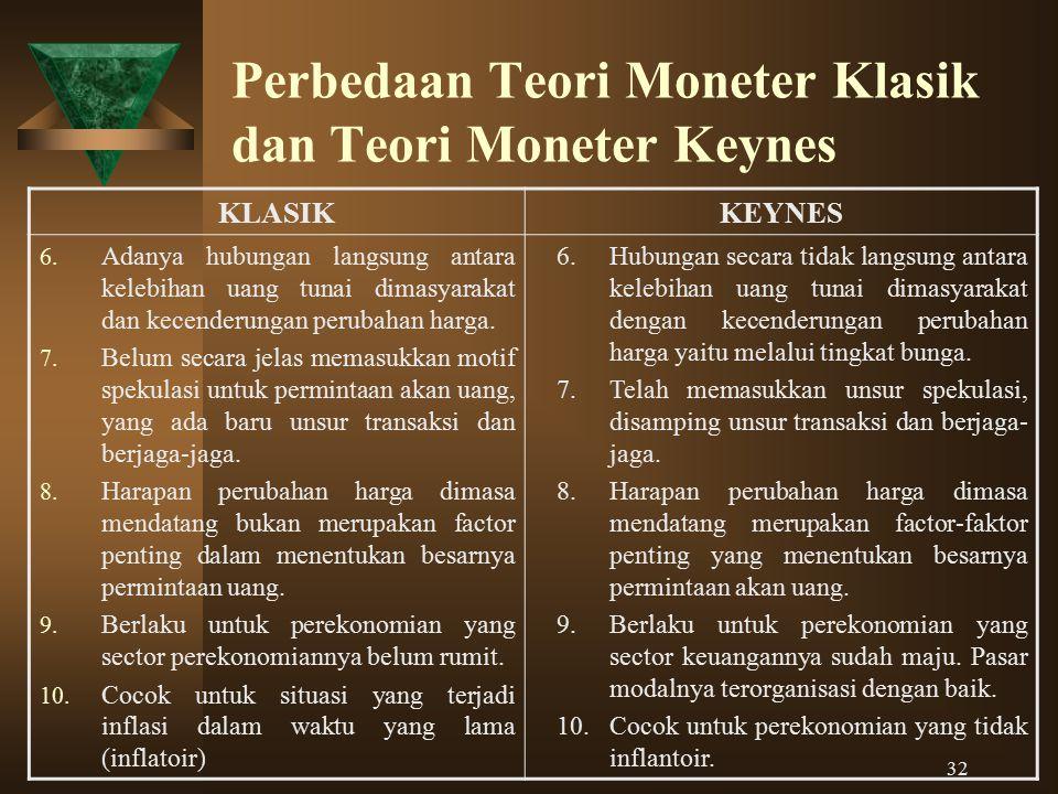 32 Perbedaan Teori Moneter Klasik dan Teori Moneter Keynes KLASIKKEYNES 6. Adanya hubungan langsung antara kelebihan uang tunai dimasyarakat dan kecen