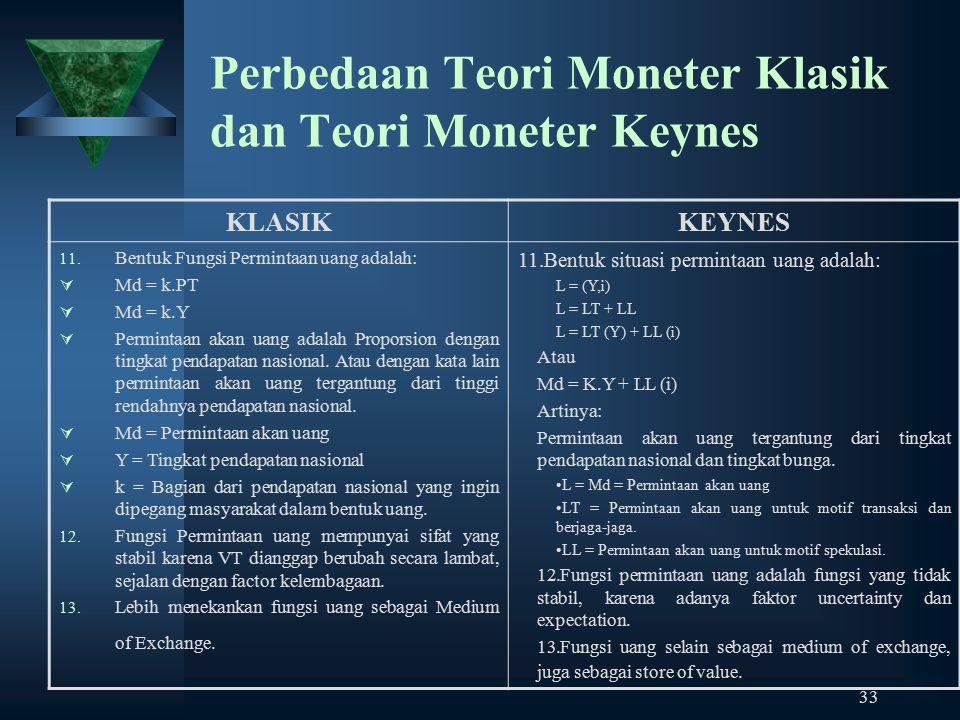 33 Perbedaan Teori Moneter Klasik dan Teori Moneter Keynes KLASIKKEYNES 11. Bentuk Fungsi Permintaan uang adalah:  Md = k.PT  Md = k.Y  Permintaan