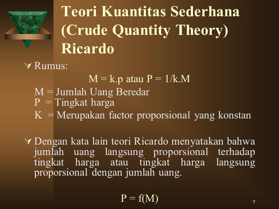 7 Teori Kuantitas Sederhana (Crude Quantity Theory) Ricardo  Rumus: M = k.p atau P = 1/k.M M = Jumlah Uang Beredar P = Tingkat harga K = Merupakan fa