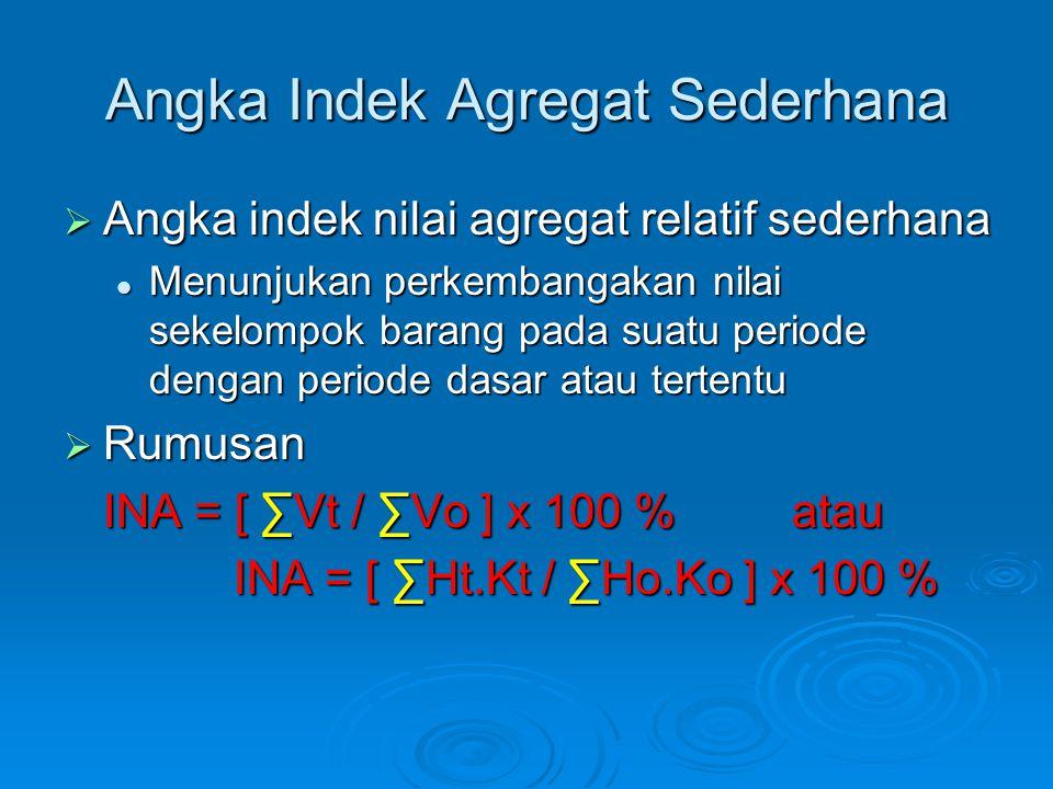 Angka Indek Agregat Sederhana  Angka indek nilai agregat relatif sederhana Menunjukan perkembangakan nilai sekelompok barang pada suatu periode dengan periode dasar atau tertentu Menunjukan perkembangakan nilai sekelompok barang pada suatu periode dengan periode dasar atau tertentu  Rumusan INA = [ ∑Vt / ∑Vo ] x 100 % atau INA = [ ∑Ht.Kt / ∑Ho.Ko ] x 100 % INA = [ ∑Ht.Kt / ∑Ho.Ko ] x 100 %
