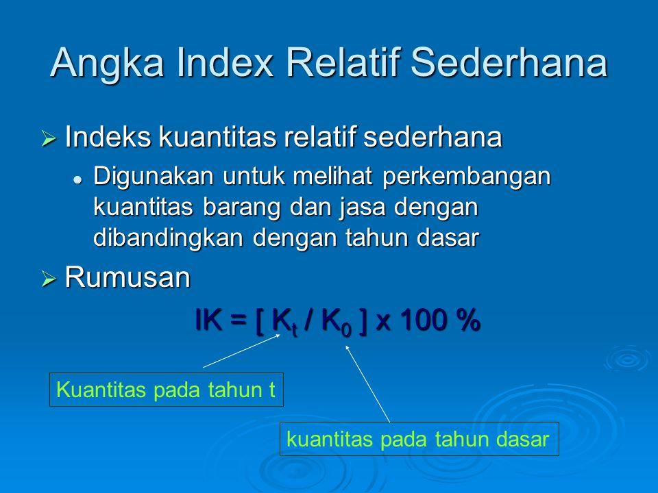 Angka Index Relatif Sederhana  Indeks kuantitas relatif sederhana Digunakan untuk melihat perkembangan kuantitas barang dan jasa dengan dibandingkan dengan tahun dasar Digunakan untuk melihat perkembangan kuantitas barang dan jasa dengan dibandingkan dengan tahun dasar  Rumusan IK = [ K t / K 0 ] x 100 % IK = [ K t / K 0 ] x 100 % Kuantitas pada tahun t kuantitas pada tahun dasar