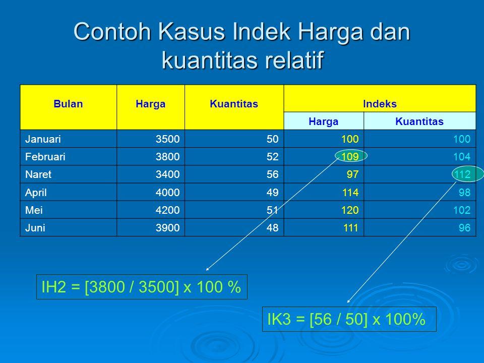 Angka Index Relatif Sederhana  Indeks nilai relatif sederhana Digunakan untuk mengetahui perkembangan nilai suatu barang dan jasa pada suatu periode dengn periode atau tahun dasarnya Digunakan untuk mengetahui perkembangan nilai suatu barang dan jasa pada suatu periode dengn periode atau tahun dasarnya  Rumusan IN = [ Vt / Vo ] x 100 % atau IN = [ Ht.Kt / Ho.Ko ] x 100 % IN = [ Ht.Kt / Ho.Ko ] x 100 % Harga pada tahun t Kuantitas pada tahun t Harga pada tahun dasar Kuantitas pada tahun dasar
