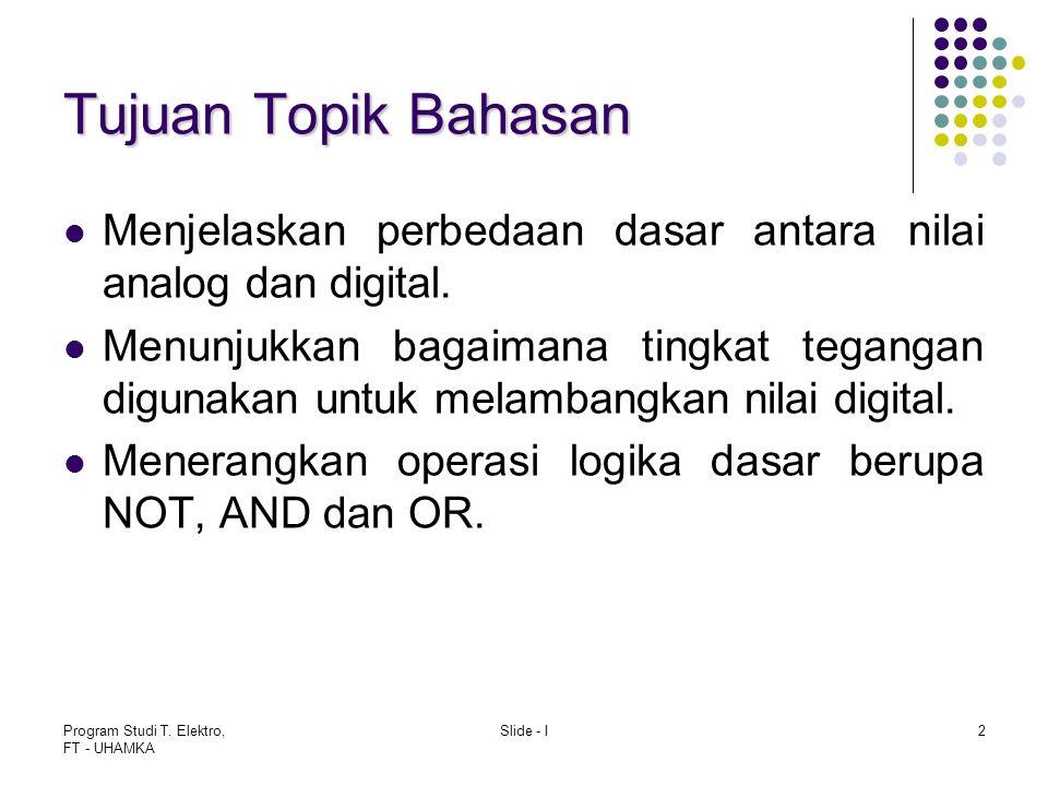 Program Studi T. Elektro, FT - UHAMKA Slide - I13 Bentuk Gelombang Digital (Pulsa Ideal)