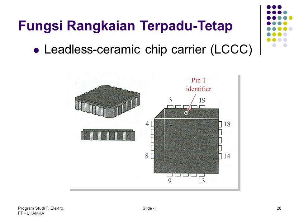 Program Studi T. Elektro, FT - UHAMKA Slide - I28 Leadless-ceramic chip carrier (LCCC) Fungsi Rangkaian Terpadu-Tetap