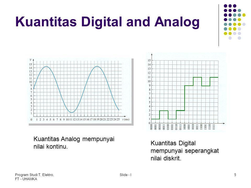 Program Studi T. Elektro, FT - UHAMKA Slide - I26 Flat pack (FP) Fungsi Rangkaian Terpadu-Tetap