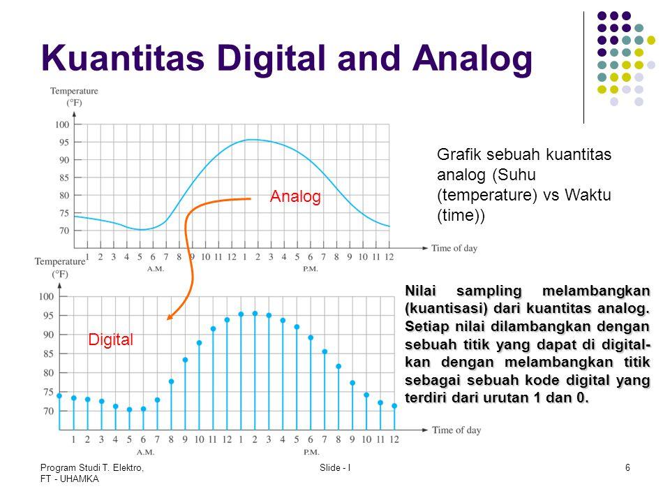 Program Studi T.Elektro, FT - UHAMKA Slide - I7 Keuntungan Sistem Digital terhadap sistem analog.