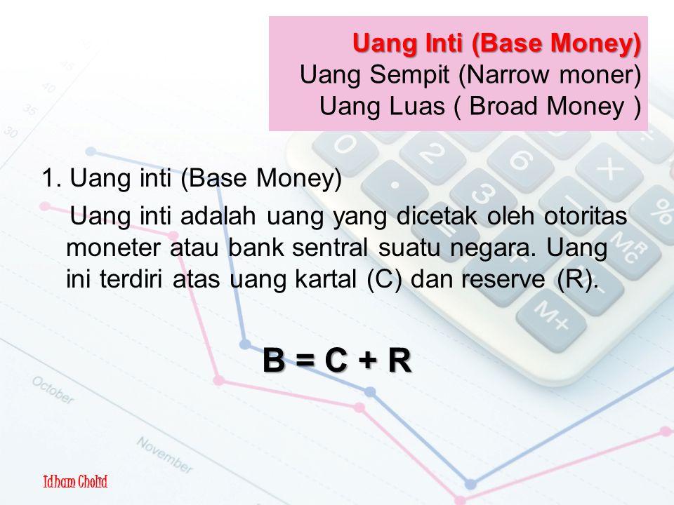Idham Cholid Uang Inti (Base Money) Uang Inti (Base Money) Uang Sempit (Narrow moner) Uang Luas ( Broad Money ) 1. Uang inti (Base Money) Uang inti ad