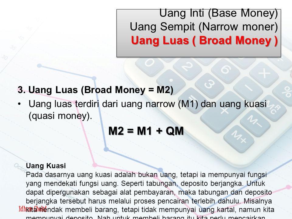 Idham Cholid 3. Uang Luas (Broad Money = M2) Uang luas terdiri dari uang narrow (M1) dan uang kuasi (quasi money). M2 = M1 + QM Uang Luas ( Broad Mone