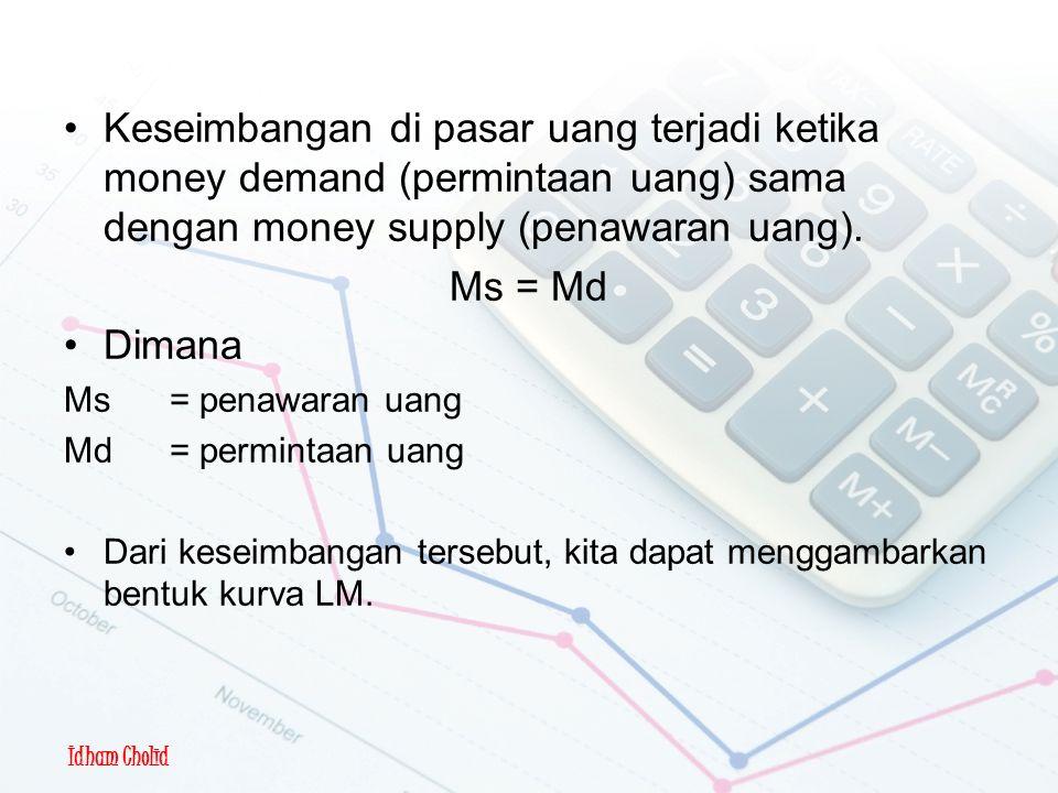 Idham Cholid Keseimbangan Pasar Uang Keseimbangan di pasar uang terjadi ketika money demand (permintaan uang) sama dengan money supply (penawaran uang).