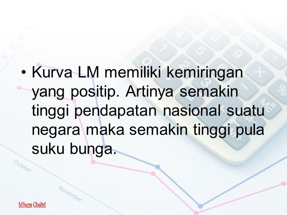 Idham Cholid Pembentukan Kurva LM Kurva LM memiliki kemiringan yang positip. Artinya semakin tinggi pendapatan nasional suatu negara maka semakin ting