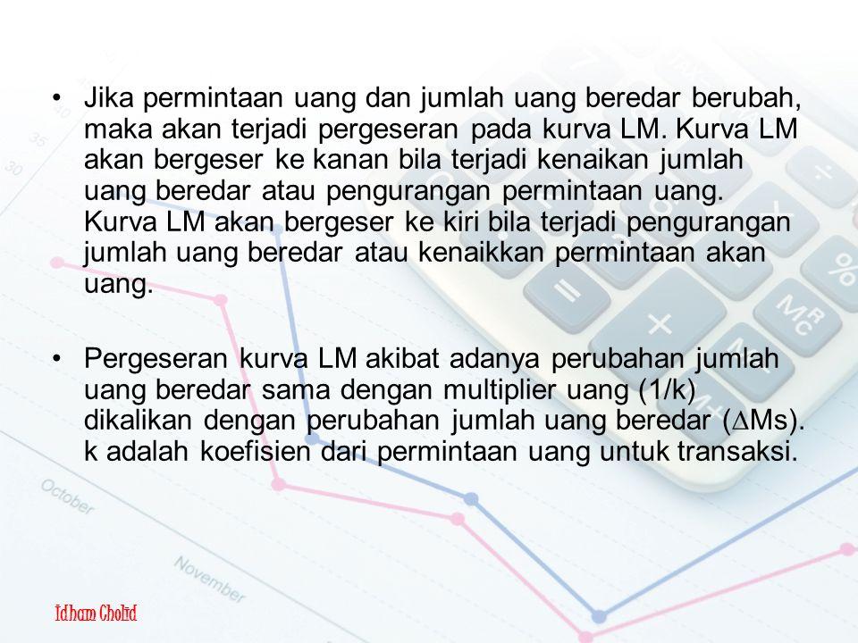 Idham Cholid Pergeseran Kurva LM Jika permintaan uang dan jumlah uang beredar berubah, maka akan terjadi pergeseran pada kurva LM.