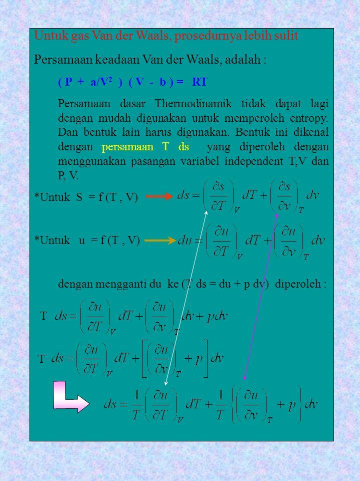 Untuk gas Van der Waals, prosedurnya lebih sulit Persamaan keadaan Van der Waals, adalah : ( P + a/V 2 ) ( V - b ) = RT Persamaan dasar Thermodinamik