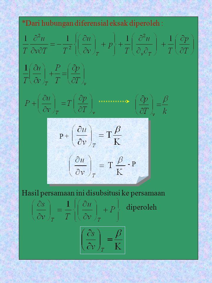 *Dari hubungan diferensial eksak diperoleh : Hasil persamaan ini disubsitusi ke persamaan diperoleh P + - P